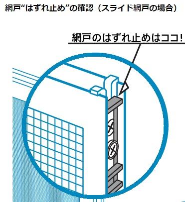 【画像6】スライド網戸の場合、網戸上部の両端にある『はずれ止め』。これが正しくセットされていないと、がたつきが生じて網戸がスムーズに動かなくなる(画像提供/YKK AP)
