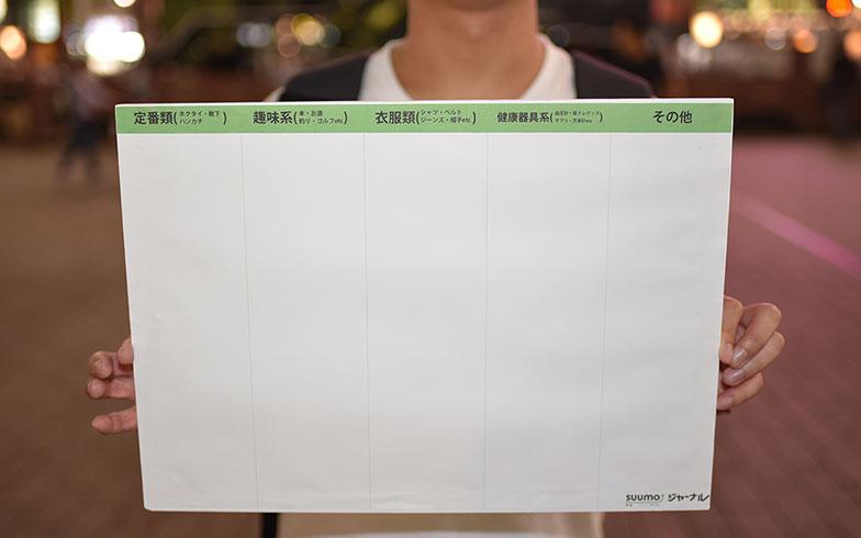【画像2】手づくりのボード(写真撮影/榎並紀行)