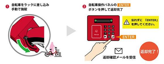 【画像1】返却も鍵をかけてボタンを押すだけなので簡単だ(画像提供/ドコモ・バイクシェア)