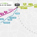 新宿駅まで15分圏内の家賃相場が安い駅(路線別)