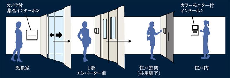 【画像1】画像提供/株式会社FJネクスト