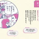女性の視点で防災ポイントをチェック! 「東京くらし防災」でセーフシティに