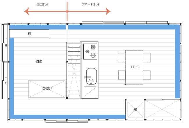 キッチン、階段、吹抜けを部屋の中央に集め、その周囲を自由に行き来できるつくりになっています。それを囲むように、つくり付けの棚(青色で塗った部分)を設置