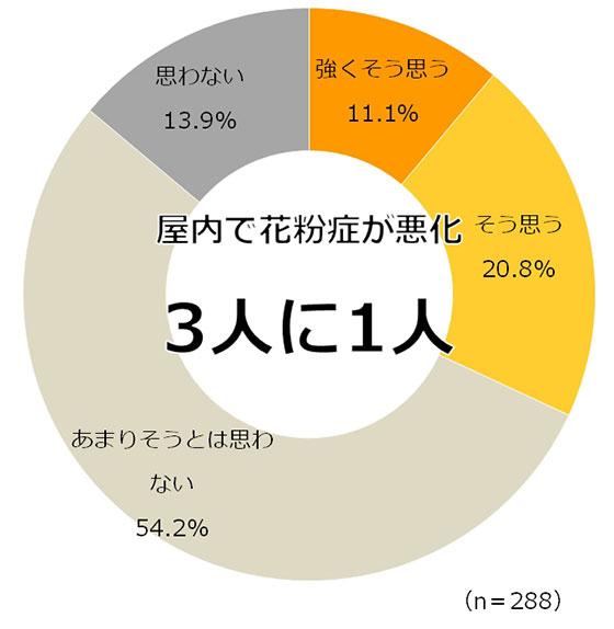 画像提供/アイロボットジャパン合同会社