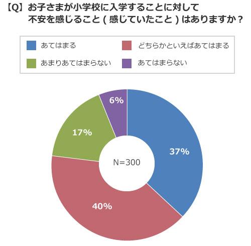 (画像提供/東京電力エナジーパートナー株式会社)