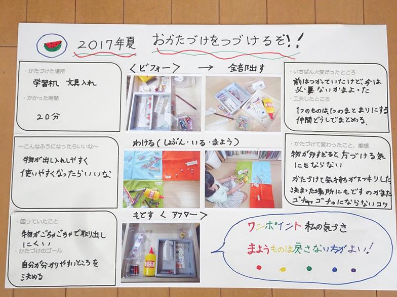 横田万葉さんの研究結果をまとめたレポートはスッキリ読みやすいつくり。たくさんの気づきがあったようです(画像提供/JAPAN ORGANIZING AWARD実行委員会事務局)