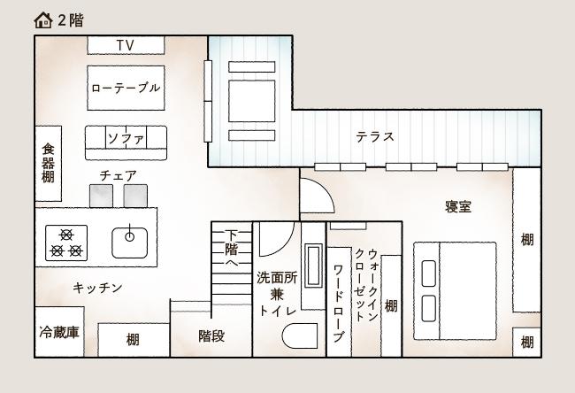 2階。村口さん夫妻とお父様、大人3人が暮らす家。玄関は土間スペースになっていて広々、主な生活の場は2階のオープンなLDK(村口さん提供の間取図をもとにSUUMOジャーナル編集部にて作成)