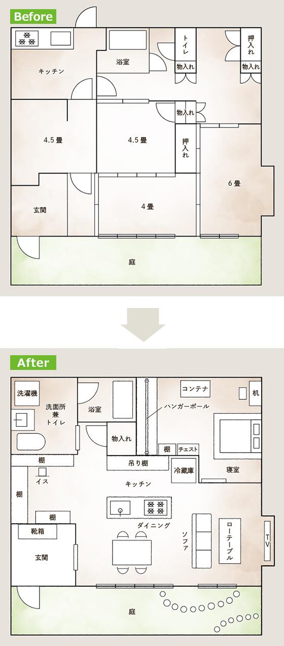 近藤さんの住まいのビフォーアフター。4畳半を中心に細かく仕切られ暗かった約60平米を、仕切りを全て取り払い、LDK・寝室・水まわりのシンプルでオープンな空間に(近藤さん提供の間取図をもとにSUUMOジャーナル編集部にて作成)