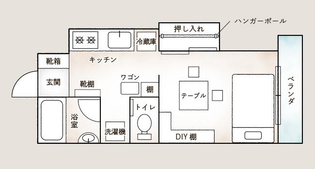 島田さんのお部屋は典型的な1Kの間取り。元々収納は玄関入って左手の靴箱と押入れひとつのみ。これをDIYで収納たっぷりの部屋に。玄関入ってすぐのDIYの靴棚も通常の奥行きの棚では通路がふさがれてしまう(提供資料を基にSUUMOジャーナル編集部にて作成)