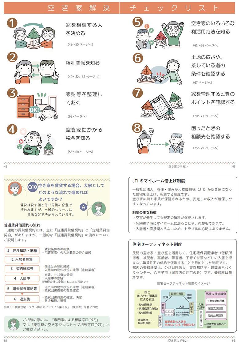 上/後半冒頭のチェックリストで自分の空き家の問題を再確認できる。下/それぞれの空き家の課題に対して一般的な解決の流れや使える制度などが紹介されている(資料提供/東京都)