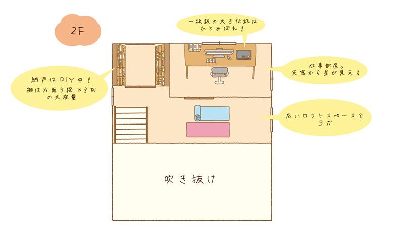 Aさん宅の2F間取図。納戸はDIYで作成。天窓の位置にもこだわった(イラスト/tokico)
