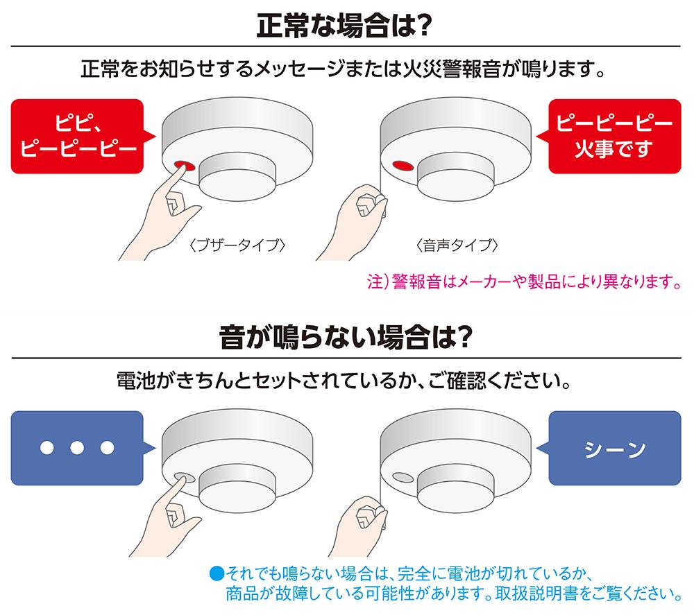 作動確認の仕方は、警報器のボタンを押す/紐を引く。何も音が鳴らなかったら、電池切れか故障(資料/パナソニック)