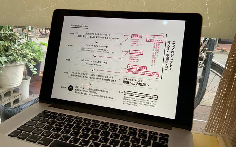清水さんが盛岡市に提案した資料(写真撮影/菅原茉莉)