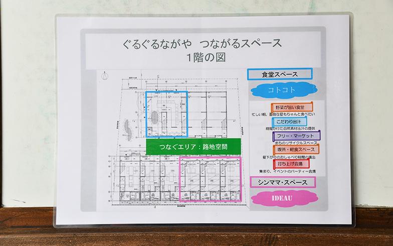 ブルーの囲みがシェアキッチンなどの長屋の入居者や近隣住民が集う建物、ピンクの部分がシングルマザー向けのシェアハウス(写真/水野浩志)