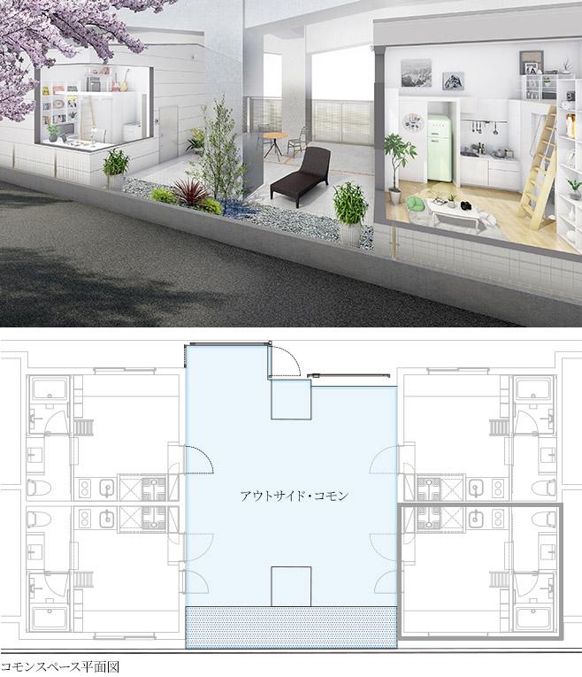 C棟は、外部テラス(アウトサイド・コモン)を共用スペースとすることで、各居室の独立性を確保。居室内には、キッチン、バス(乾燥機付き)、洗濯機、電子レンジなどが備え付けられている(画像提供/JR中央ラインモール)