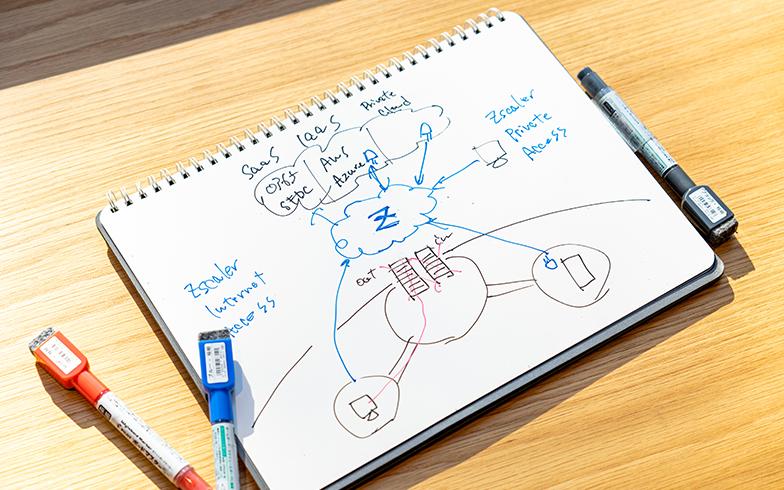 テレワークに必須というノート型ホワイトボード。客先で説明をするときに使ったり、自分のアイデアをまとめたりする(写真撮影/高木真)