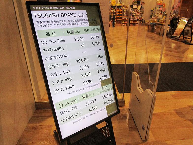 市場価格が表示されているデジタルサイネージ(画像提供/株式会社図書館流通センター)
