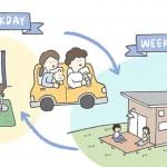 都内37平米+三浦半島の11平米の小屋。親子3人の二拠点生活、コンパクト…