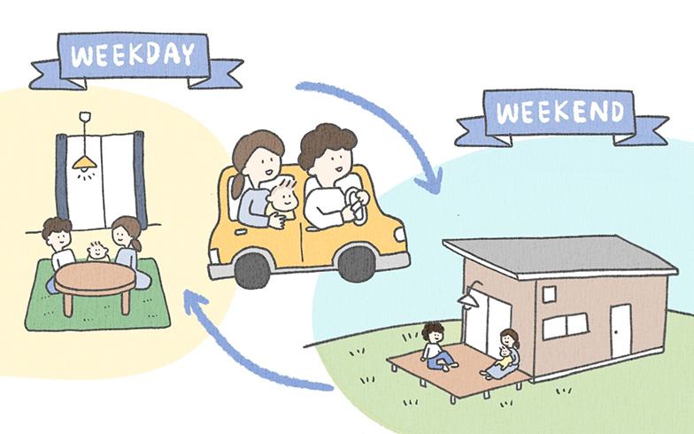 都内37平米+三浦半島の11平米の小屋。親子3人の二拠点生活、コンパクトに暮らすコツは?