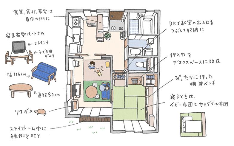 平日に暮らしている都内の37平米のアパート(イラスト/ぼんやりウィークエンド)