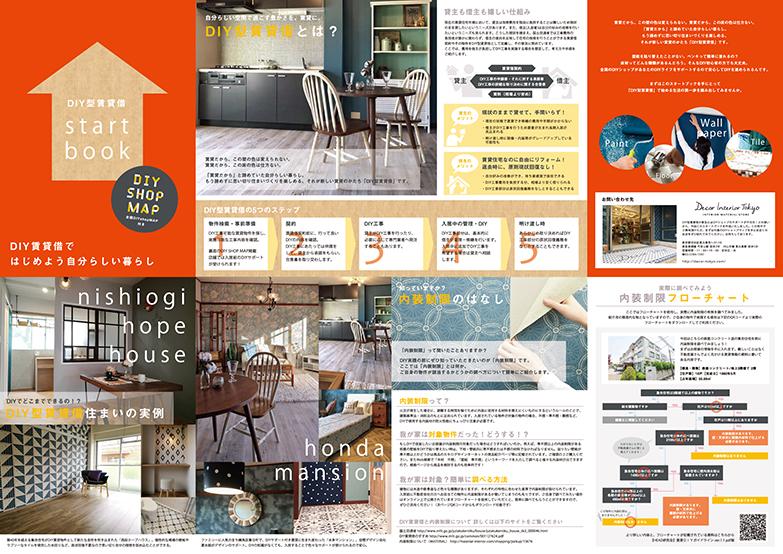 DIY型賃貸借のスタートブック。理解が難しい内装制限についても詳しく解説されている(画像提供/夏水組)