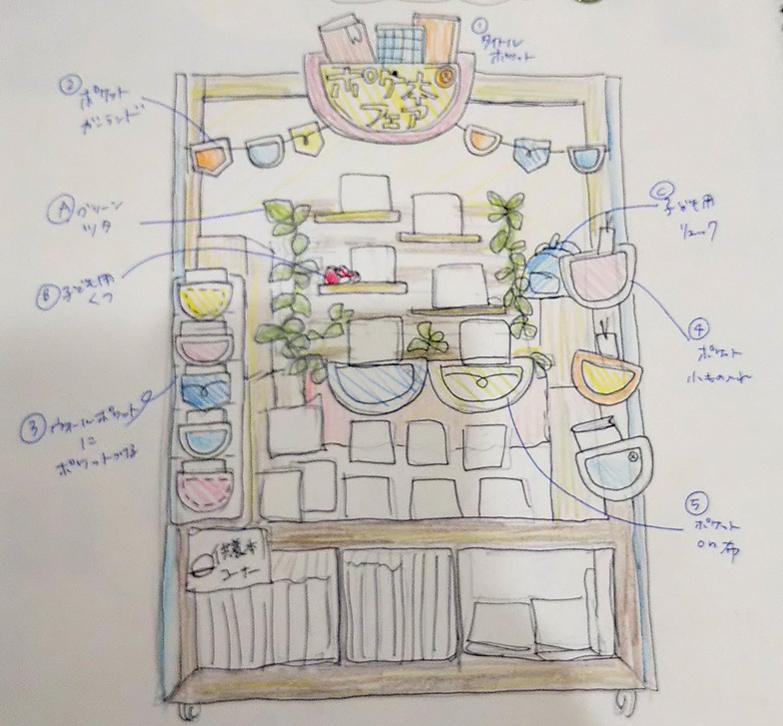 絵ノ本さんが伝えたイメージを、学生さんが描いてくれた手書きのフェアの装飾案(写真提供/せんぱくBookbase)
