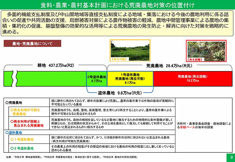 (出典:農林水産省「荒廃農地の現状と対策」2021年7月)