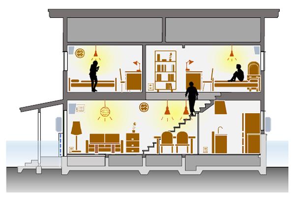 外壁をある程度の高さのRC(鉄筋コンクリート)壁で覆う方法。RC壁で覆えない掃き出し窓等には止水板を備える(画像提供/建築研究所)