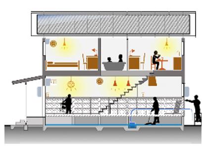 2階部分に浴室やトイレなど水まわりを用意することで、1階部分の修復中も生活できるようにする方法の例。太陽光発電を備えれば、停電になっても電気も使うことができる(画像提供/建築研究所)